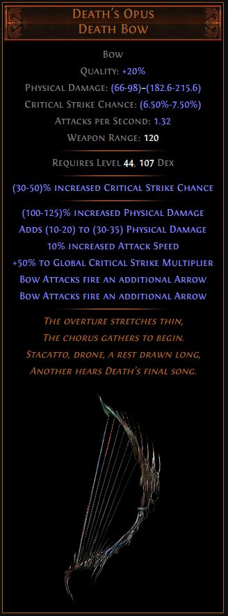 The Best Leveling Uniques For Poe 3 12 Heist Kiriludos The actual drop rates of unique items are unknown. kiriludos