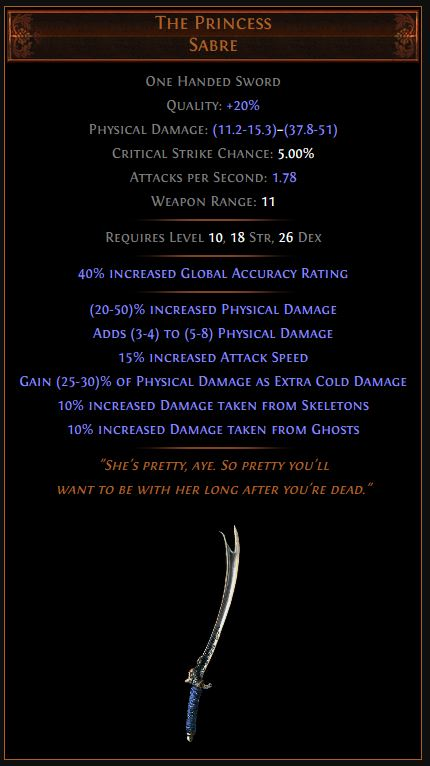 The Princess Path of Exile Best Leveling Unique